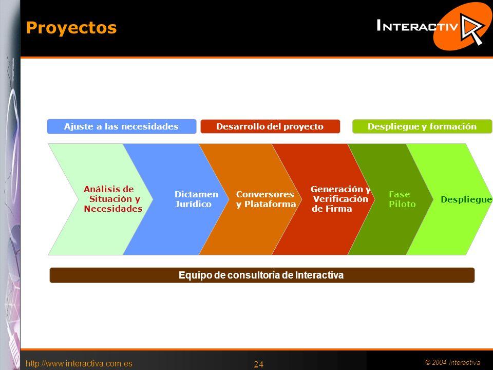 http://www.interactiva.com.es © 2004 Interactiva 24 Análisis de Situación y Necesidades Dictamen Jurídico Conversores y Plataforma Generación y Verifi