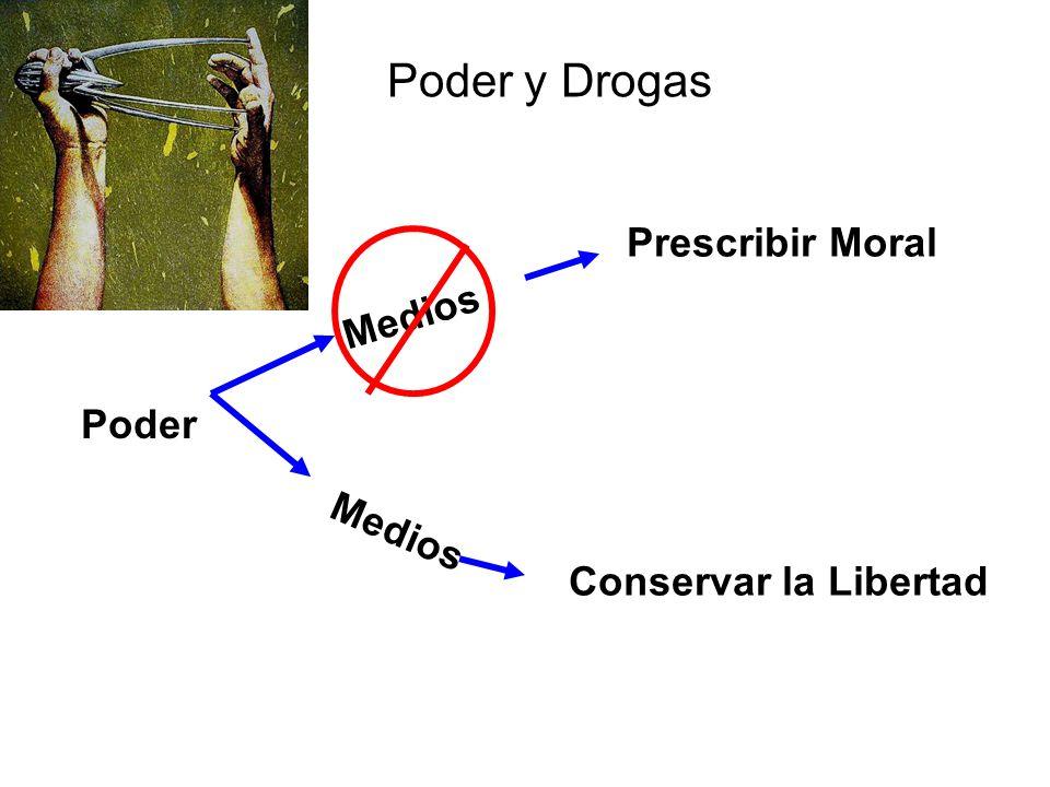 Poder Medios Prescribir Moral Conservar la Libertad Poder y Drogas
