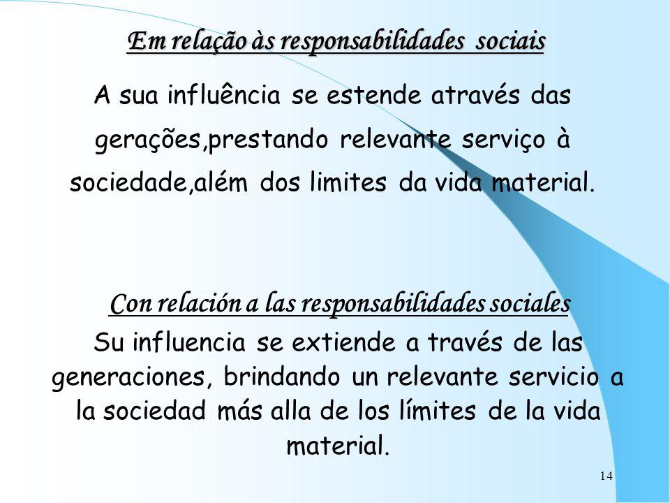 14 Em relação às responsabilidades sociais A sua influência se estende através das gerações,prestando relevante serviço à sociedade,além dos limites d