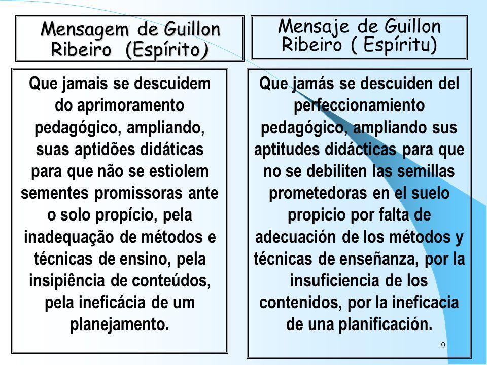 9 Mensagem de Guillon Ribeiro (Espírito ) Mensagem de Guillon Ribeiro (Espírito ) Que jamais se descuidem do aprimoramento pedagógico, ampliando, suas