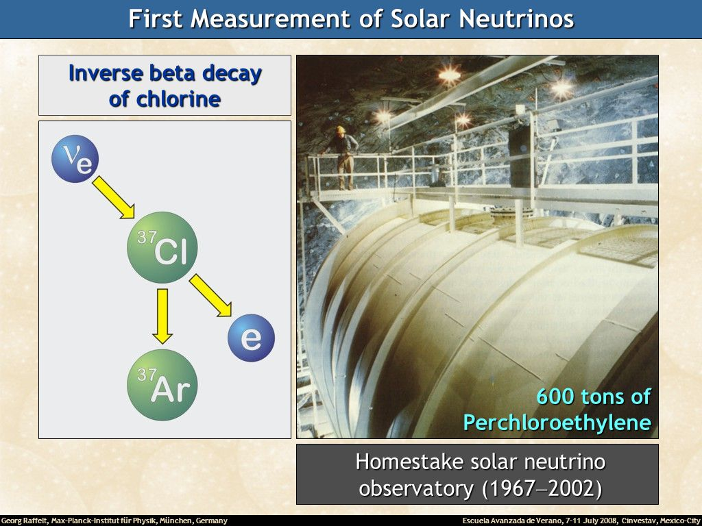 Georg Raffelt, Max-Planck-Institut für Physik, München, Germany Escuela Avanzada de Verano, 7-11 July 2008, Cinvestav, Mexico-City Inverse beta decay of chlorine 600 tons of Perchloroethylene Homestake solar neutrino Homestake solar neutrino observatory (1967 2002) observatory (1967 2002) First Measurement of Solar Neutrinos