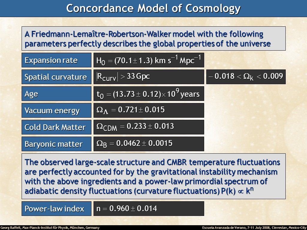 Georg Raffelt, Max-Planck-Institut für Physik, München, Germany Escuela Avanzada de Verano, 7-11 July 2008, Cinvestav, Mexico-City Concordance Model of Cosmology A Friedmann-Lemaître-Robertson-Walker model with the following parameters perfectly describes the global properties of the universe The observed large-scale structure and CMBR temperature fluctuations are perfectly accounted for by the gravitational instability mechanism with the above ingredients and a power-law primordial spectrum of adiabatic density fluctuations (curvature fluctuations) P(k) k n Expansion rate Age Vacuum energy Baryonic matter Power-law index Spatial curvature Cold Dark Matter