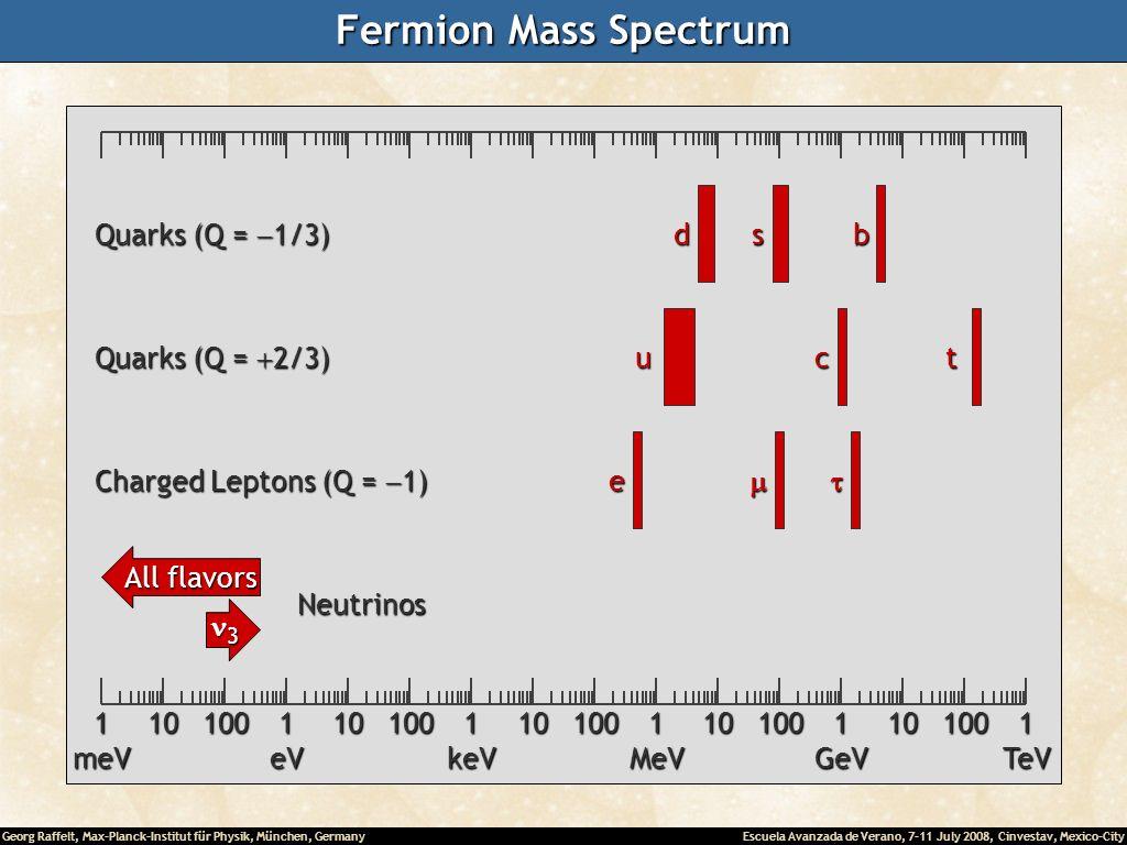 Georg Raffelt, Max-Planck-Institut für Physik, München, Germany Escuela Avanzada de Verano, 7-11 July 2008, Cinvestav, Mexico-City Fermion Mass Spectrum 1010011010011010011010011010011 meVeVkeVMeVGeVTeV dsb Quarks (Q = 1/3) uct Quarks (Q = 2/3) Charged Leptons (Q = 1) e All flavors 3 Neutrinos