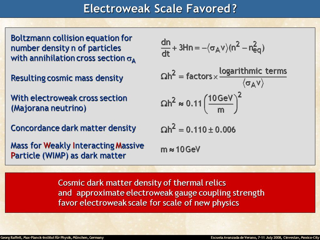 Georg Raffelt, Max-Planck-Institut für Physik, München, Germany Escuela Avanzada de Verano, 7-11 July 2008, Cinvestav, Mexico-City Electroweak Scale Favored .