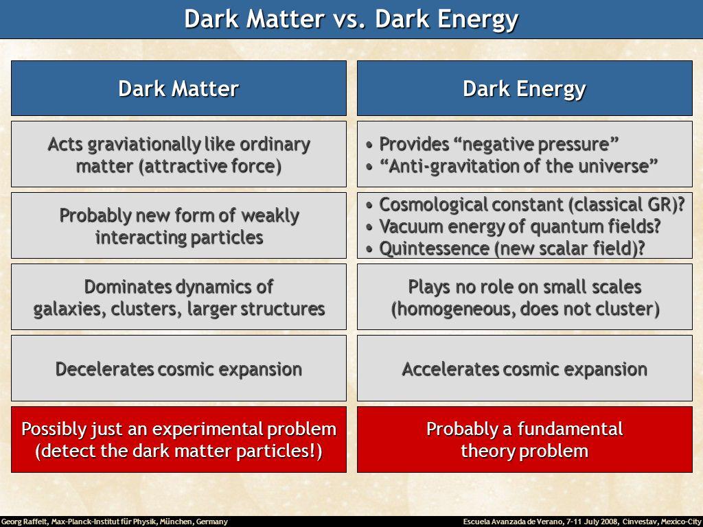 Georg Raffelt, Max-Planck-Institut für Physik, München, Germany Escuela Avanzada de Verano, 7-11 July 2008, Cinvestav, Mexico-City Dark Matter vs.