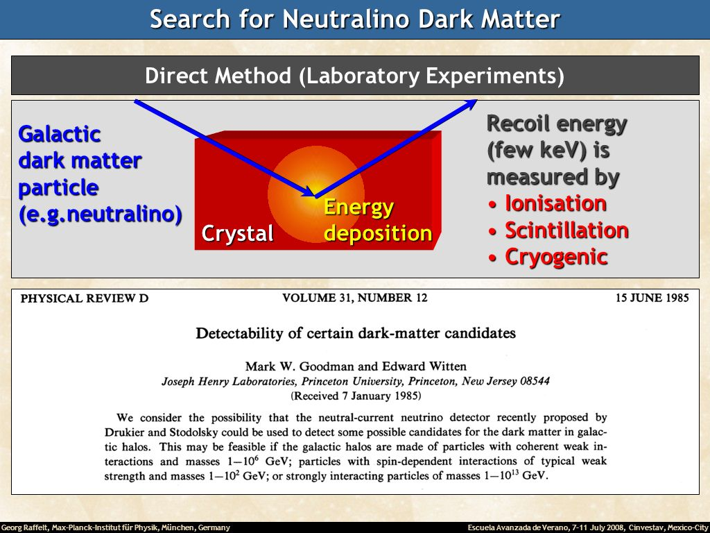 Georg Raffelt, Max-Planck-Institut für Physik, München, Germany Escuela Avanzada de Verano, 7-11 July 2008, Cinvestav, Mexico-City Search for Neutralino Dark Matter Direct Method (Laboratory Experiments) Crystal Energydeposition Recoil energy (few keV) is measured by Ionisation Ionisation Scintillation Scintillation Cryogenic Cryogenic Galactic dark matter particle(e.g.neutralino)