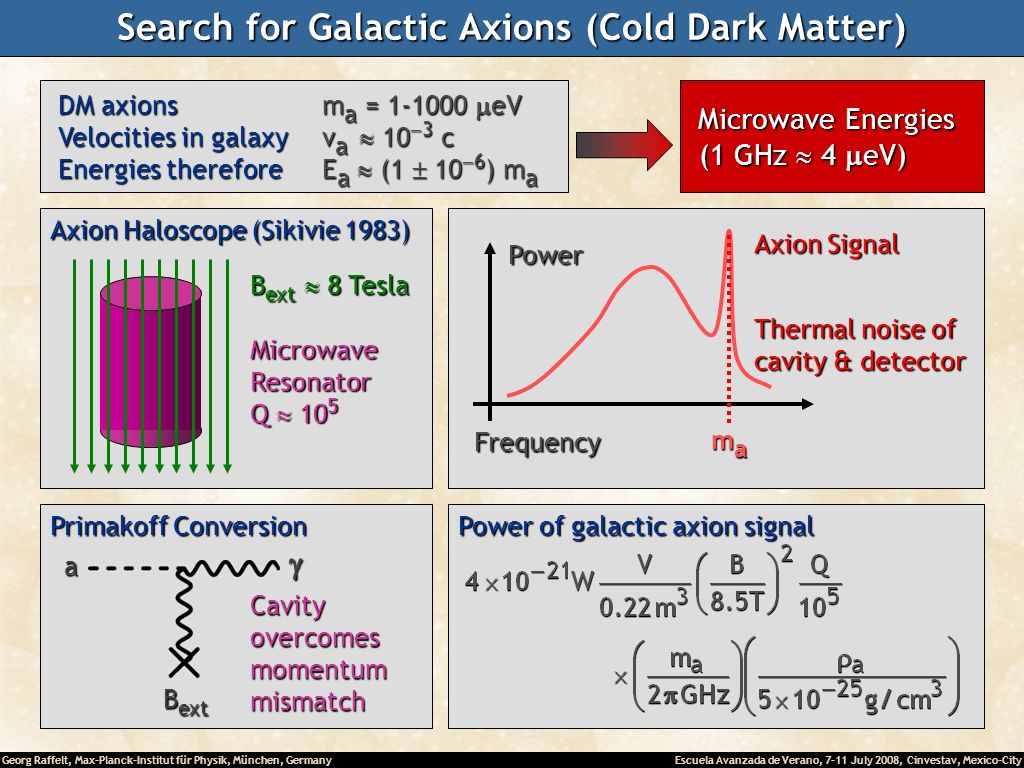 Georg Raffelt, Max-Planck-Institut für Physik, München, Germany Escuela Avanzada de Verano, 7-11 July 2008, Cinvestav, Mexico-City Search for Galactic Axions (Cold Dark Matter) Power Frequency mamamama Axion Signal Thermal noise of cavity & detector Power of galactic axion signal Microwave Energies Microwave Energies (1 GHz 4 eV) (1 GHz 4 eV) DM axions DM axions Velocities in galaxy Velocities in galaxy Energies therefore Energies therefore m a = eV v a 10 3 c E a ( ) m a Axion Haloscope (Sikivie 1983) B ext 8 Tesla MicrowaveResonator Q 10 5 Primakoff Conversion a B ext Cavityovercomesmomentummismatch