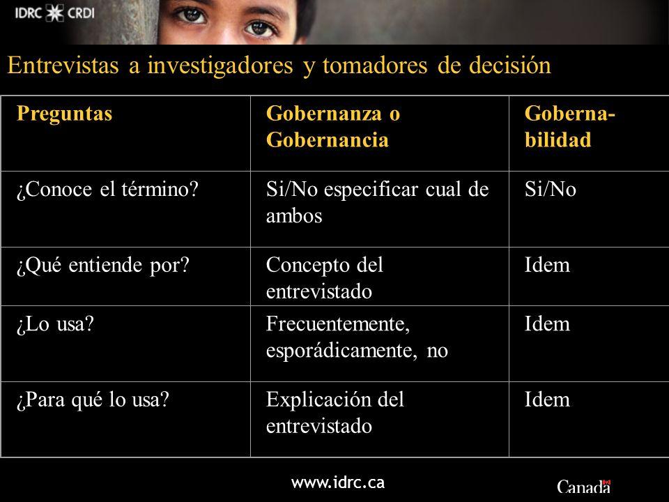 www.idrc.ca Entrevistas a investigadores y tomadores de decisión PreguntasGobernanza o Gobernancia Goberna- bilidad ¿Conoce el término?Si/No especific