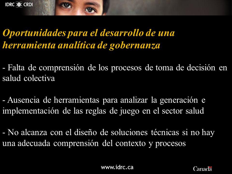 www.idrc.ca Oportunidades para el desarrollo de una herramienta analítica de gobernanza - Falta de comprensión de los procesos de toma de decisión en