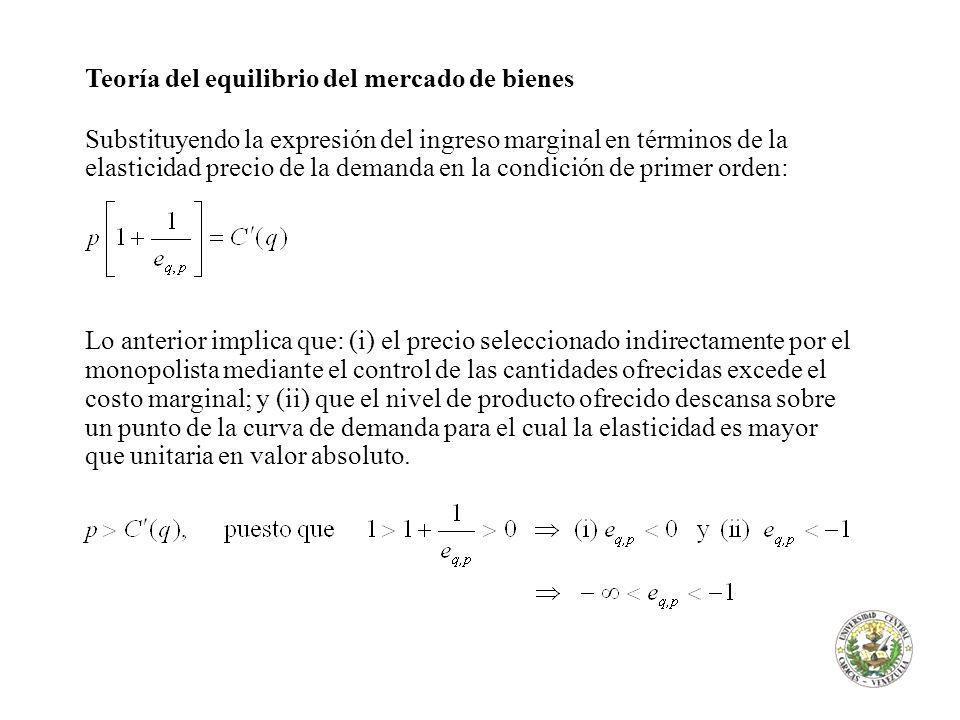 Teoría del equilibrio del mercado de bienes Substituyendo la expresión del ingreso marginal en términos de la elasticidad precio de la demanda en la c