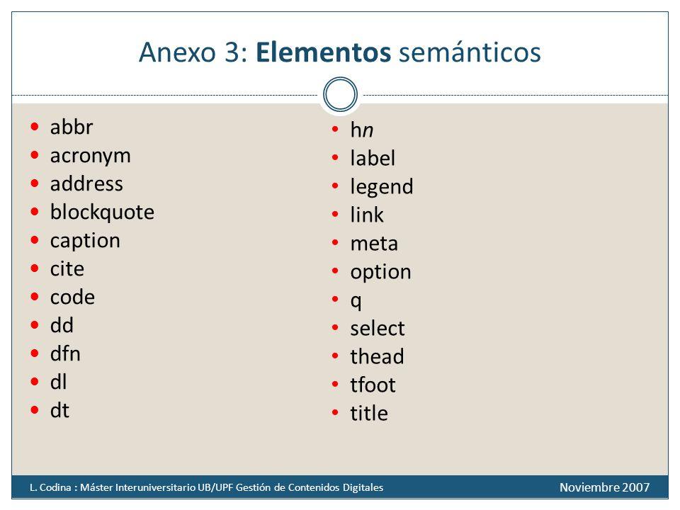 Anexo 3: Elementos semánticos abbr acronym address blockquote caption cite code dd dfn dl dt Noviembre 2007 L. Codina : Máster Interuniversitario UB/U
