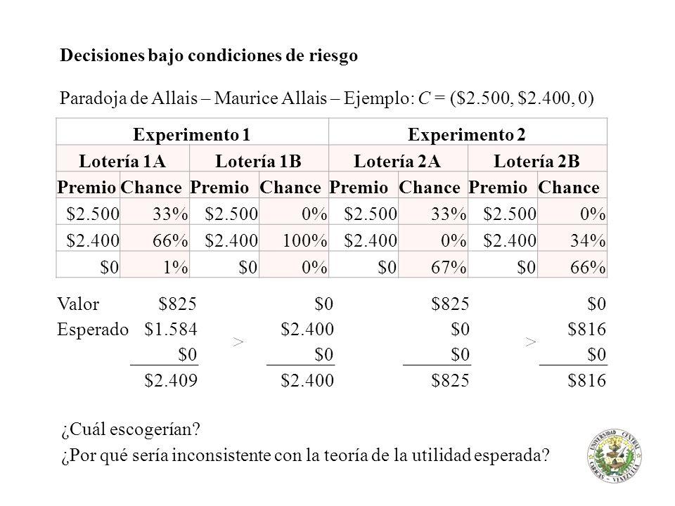 Valor$825$0$825$0 Esperado$1.584$2.400$0$816 $0 $2.409$2.400$825$816 Decisiones bajo condiciones de riesgo Paradoja de Allais – Maurice Allais – Ejemp