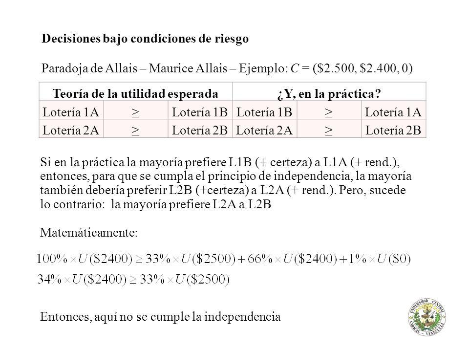 Decisiones bajo condiciones de riesgo Paradoja de Allais – Maurice Allais – Ejemplo: C = ($2.500, $2.400, 0) Teoría de la utilidad esperada¿Y, en la p