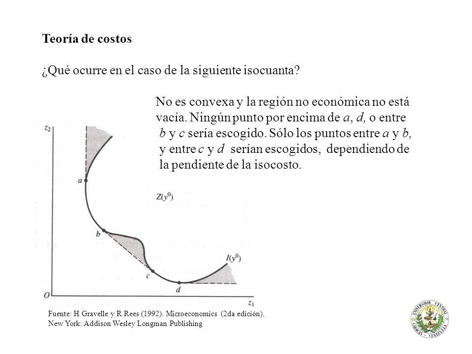 Teoría de costos ¿Qué ocurre en el caso de la siguiente isocuanta? No es convexa y la región no económica no está vacía. Ningún punto por encima de a,