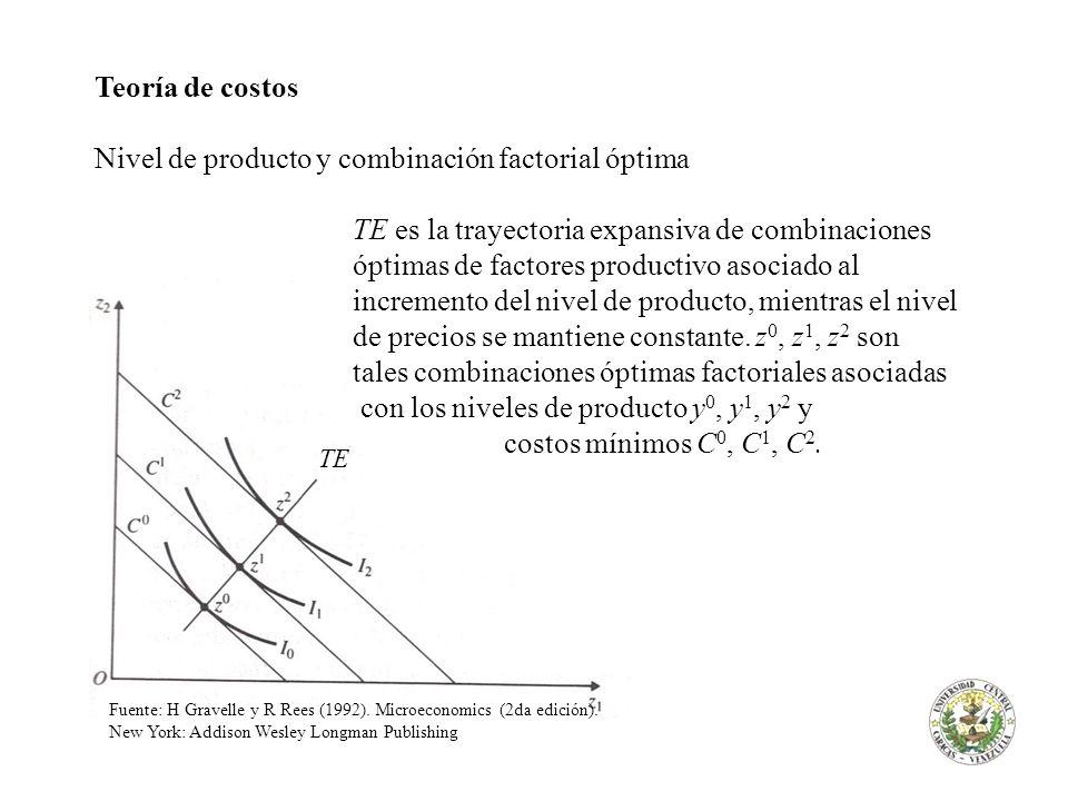 Teoría de costos Nivel de producto y combinación factorial óptima TE es la trayectoria expansiva de combinaciones óptimas de factores productivo asoci