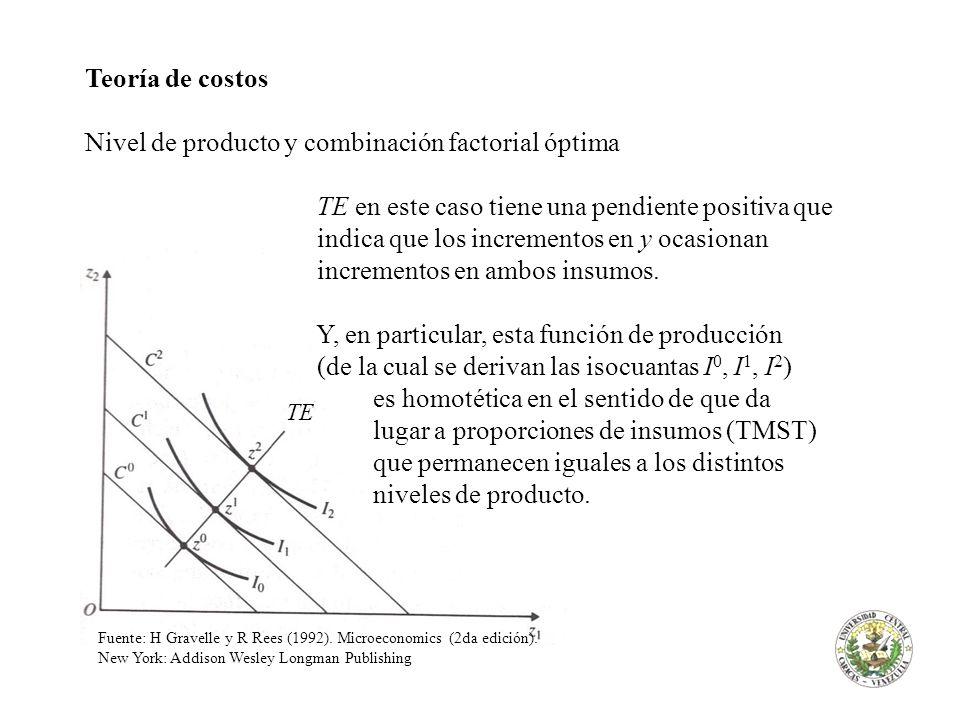 Teoría de costos Nivel de producto y combinación factorial óptima TE en este caso tiene una pendiente positiva que indica que los incrementos en y oca