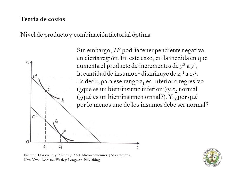 Teoría de costos Nivel de producto y combinación factorial óptima Sin embargo, TE podría tener pendiente negativa en cierta región. En este caso, en l