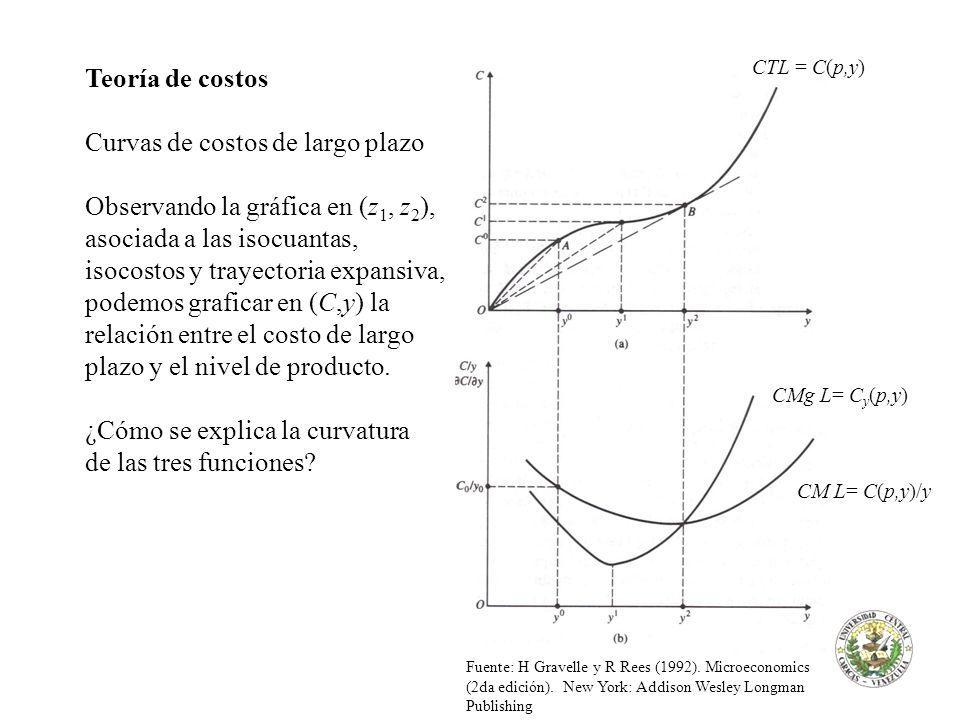 Teoría de costos Curvas de costos de largo plazo Observando la gráfica en (z 1, z 2 ), asociada a las isocuantas, isocostos y trayectoria expansiva, p