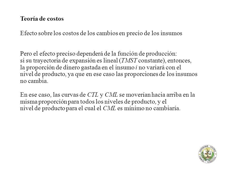 Teoría de costos Efecto sobre los costos de los cambios en precio de los insumos Pero el efecto preciso dependerá de la función de producción: si su t