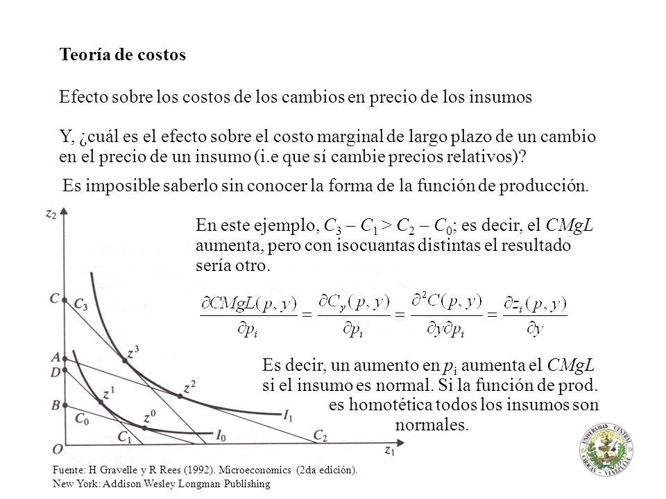 Teoría de costos Efecto sobre los costos de los cambios en precio de los insumos Y, ¿cuál es el efecto sobre el costo marginal de largo plazo de un ca