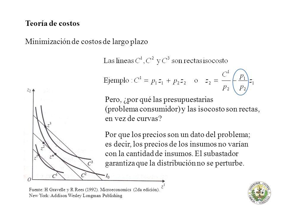Teoría de costos Minimización de costos de largo plazo Fuente: H Gravelle y R Rees (1992). Microeconomics (2da edición). New York: Addison Wesley Long