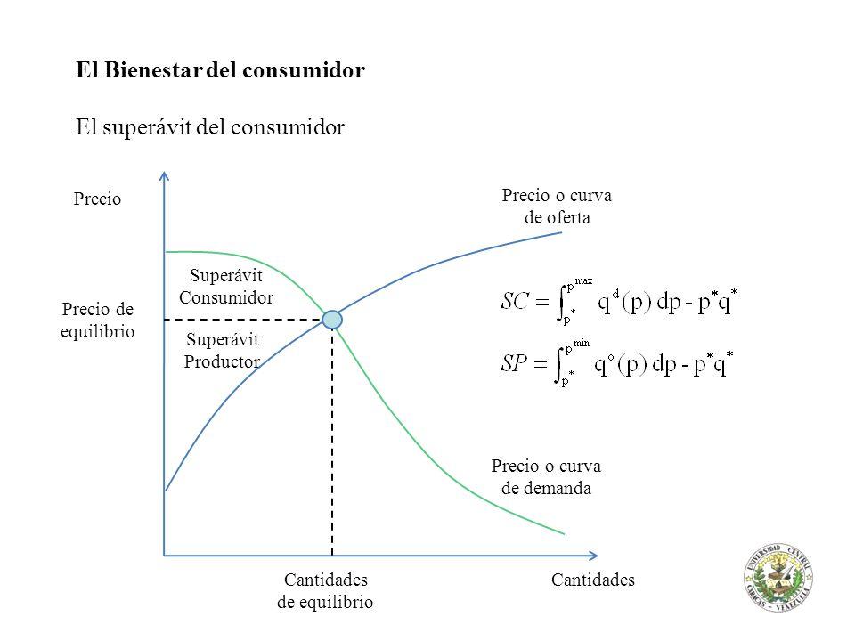 El Bienestar del consumidor El superávit del consumidor Superávit Consumidor Superávit Productor Cantidades de equilibrio Precio o curva de demanda Pr