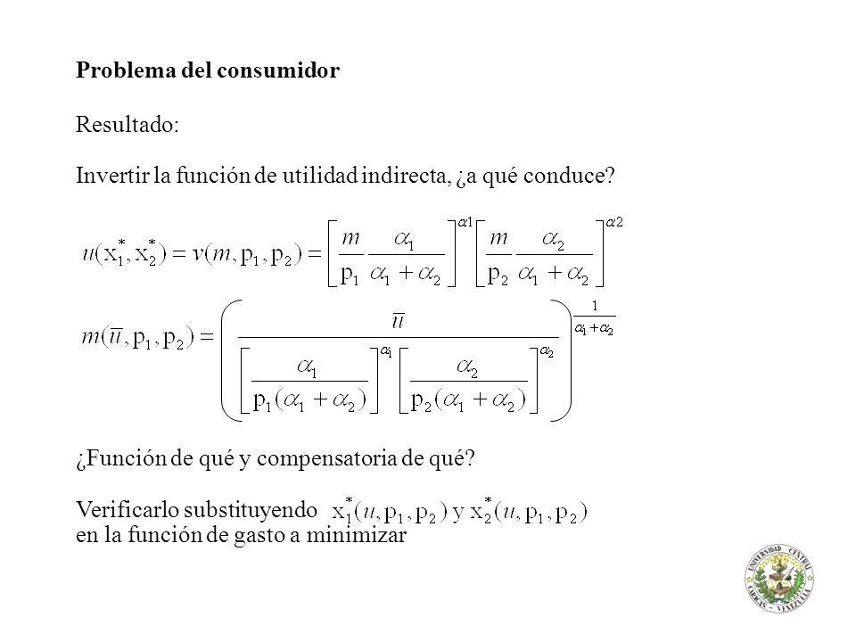 Problema del consumidor Resultado: Invertir la función de utilidad indirecta, ¿a qué conduce? ¿Función de qué y compensatoria de qué? Verificarlo subs