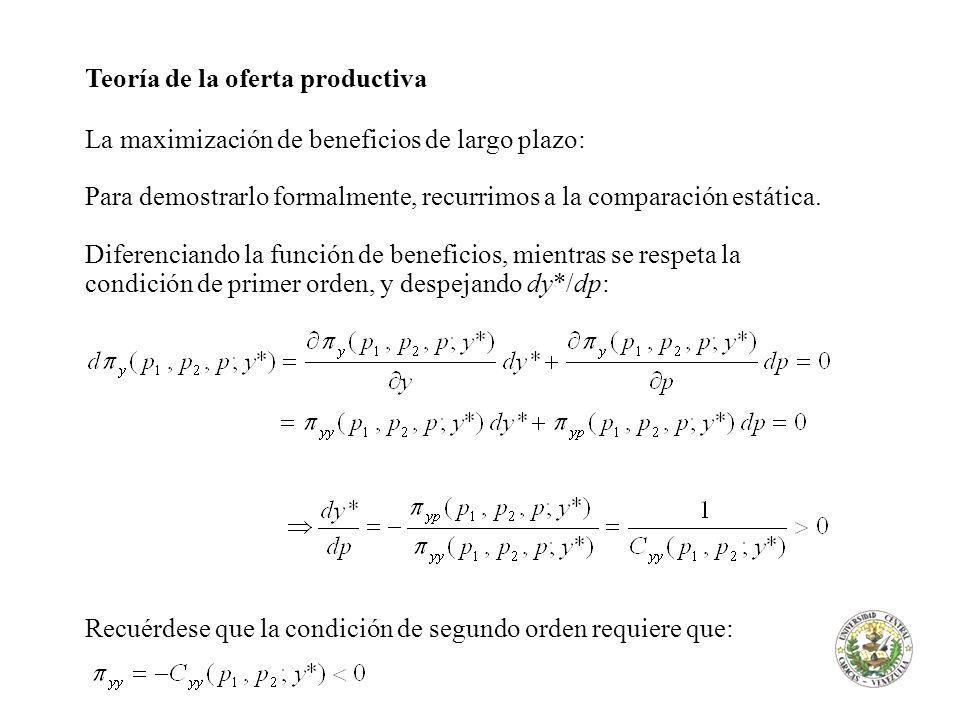 Teoría de la oferta productiva La maximización de beneficios de largo plazo: Para demostrarlo formalmente, recurrimos a la comparación estática.
