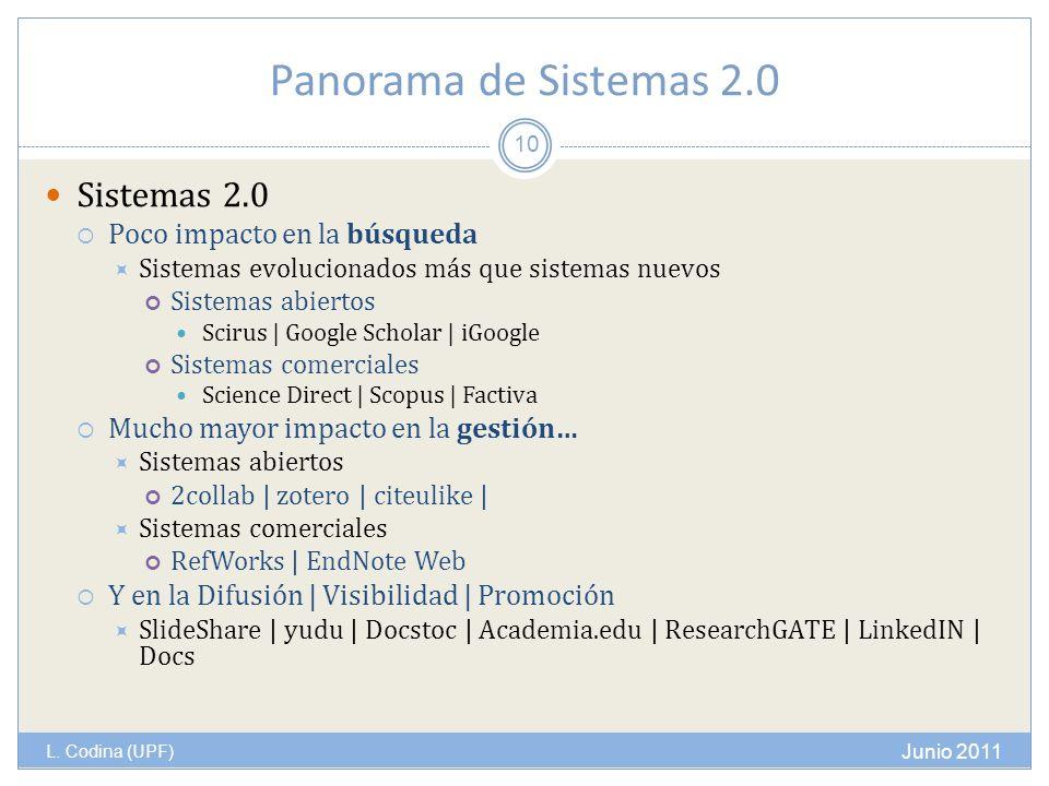 Panorama de Sistemas 2.0 L. Codina (UPF) Sistemas 2.0 Poco impacto en la búsqueda Sistemas evolucionados más que sistemas nuevos Sistemas abiertos Sci