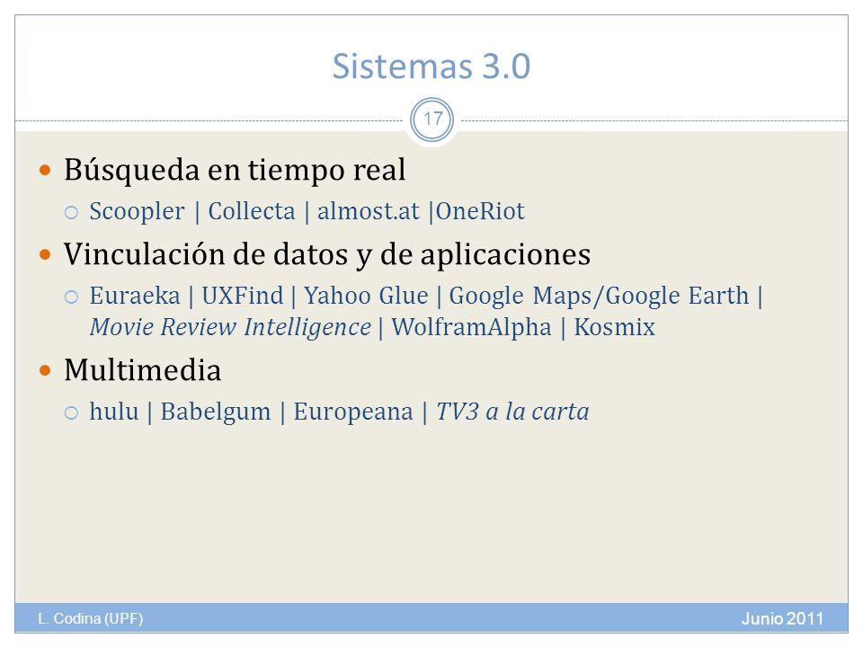 Sistemas 3.0 L. Codina (UPF) Búsqueda en tiempo real Scoopler | Collecta | almost.at |OneRiot Vinculación de datos y de aplicaciones Euraeka | UXFind
