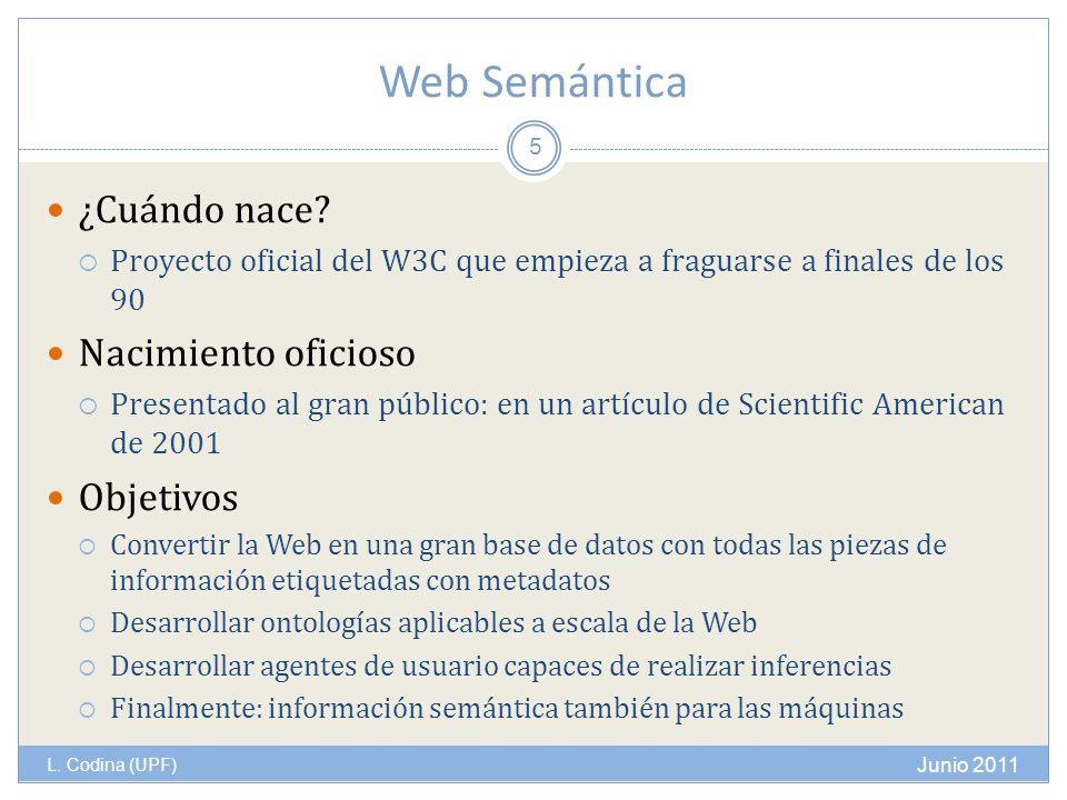 Web Semántica ¿Cuándo nace? Proyecto oficial del W3C que empieza a fraguarse a finales de los 90 Nacimiento oficioso Presentado al gran público: en un