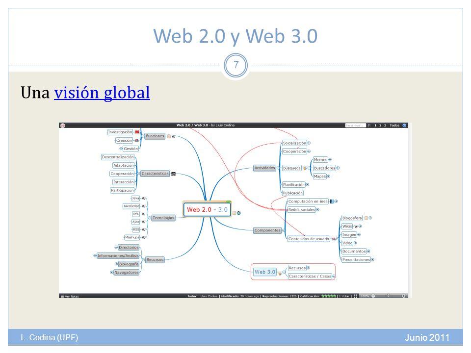 Web 2.0 y Web 3.0 L. Codina (UPF) Una visión globalvisión global Junio 2011 7