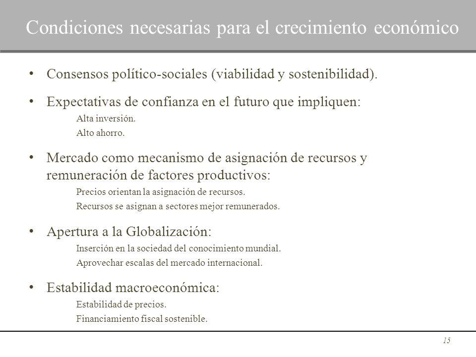 Consensos político-sociales (viabilidad y sostenibilidad). Expectativas de confianza en el futuro que impliquen: Alta inversión. Alto ahorro. Mercado