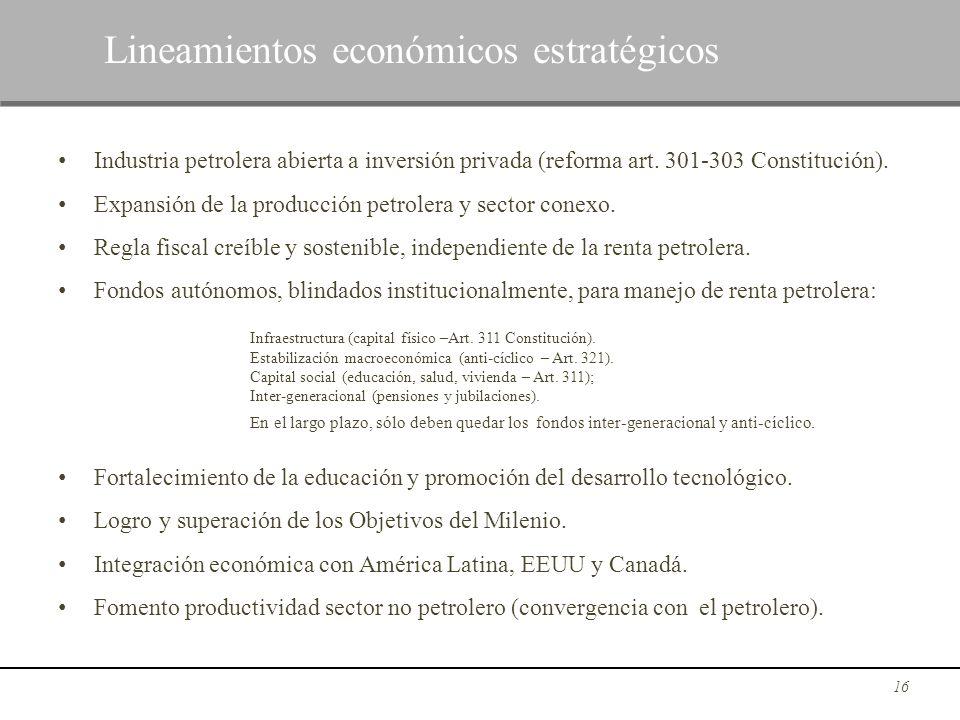 Industria petrolera abierta a inversión privada (reforma art. 301-303 Constitución). Expansión de la producción petrolera y sector conexo. Regla fisca