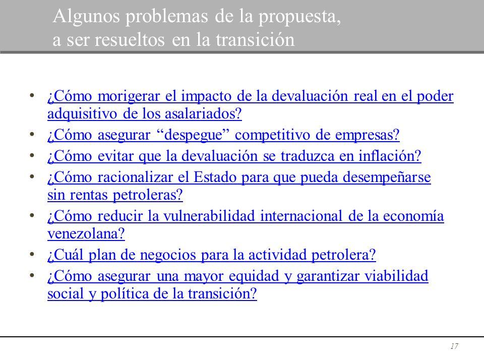 17 Algunos problemas de la propuesta, a ser resueltos en la transición ¿Cómo morigerar el impacto de la devaluación real en el poder adquisitivo de lo