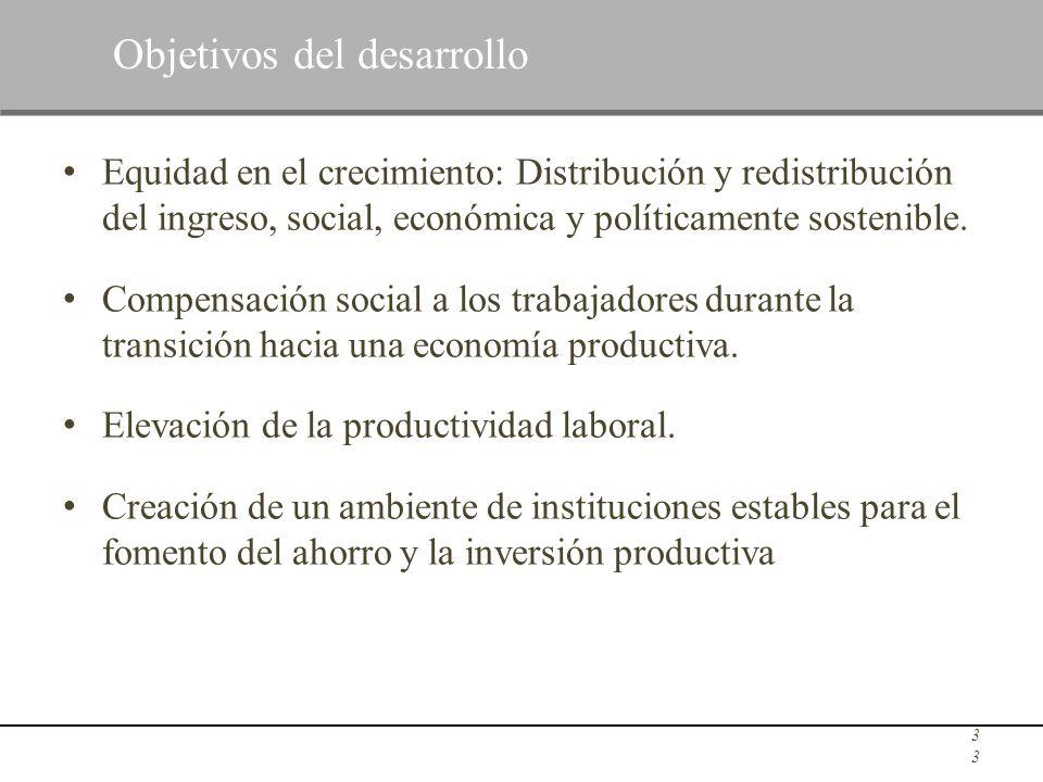 Equidad en el crecimiento: Distribución y redistribución del ingreso, social, económica y políticamente sostenible. Compensación social a los trabajad