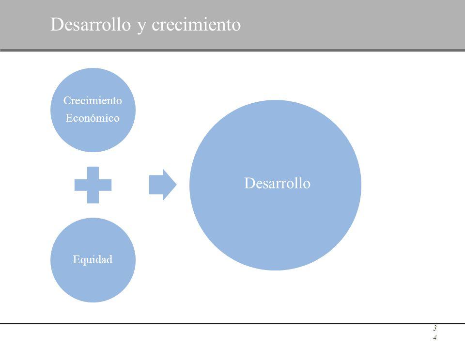34 Desarrollo y crecimiento Crecimiento Económico Equidad Desarrollo