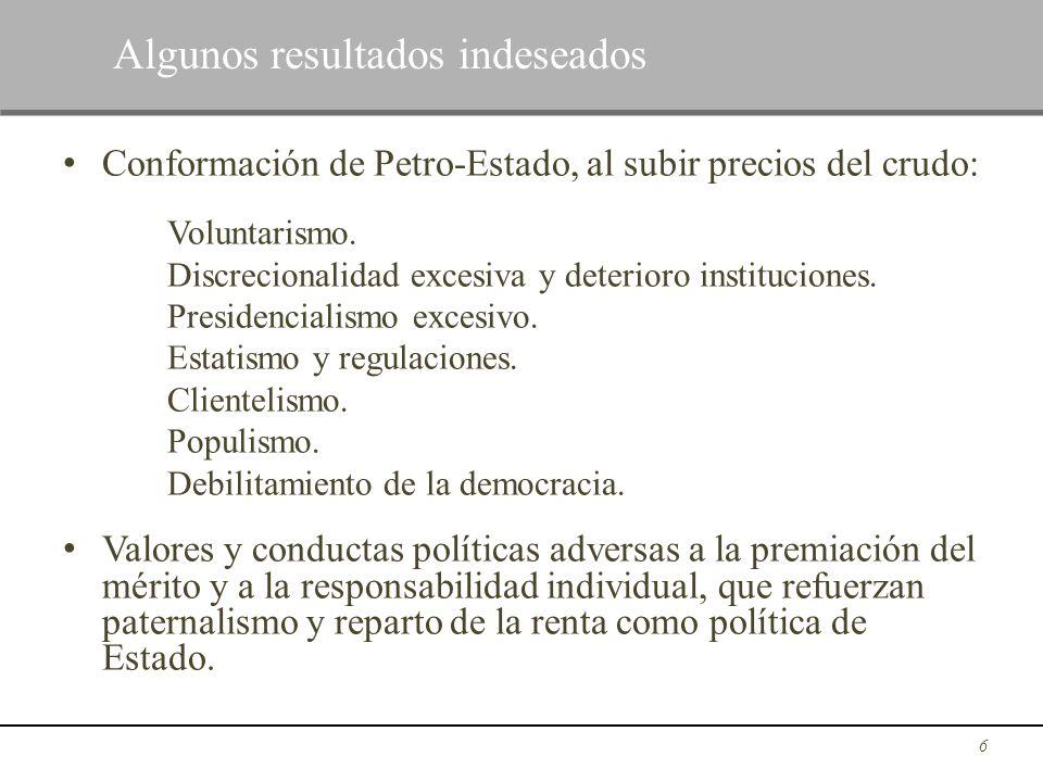 Conformación de Petro-Estado, al subir precios del crudo: Voluntarismo. Discrecionalidad excesiva y deterioro instituciones. Presidencialismo excesivo