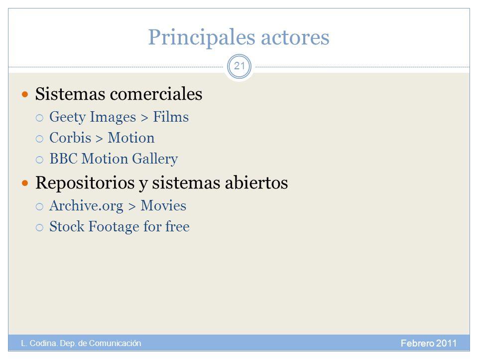 Principales actores Sistemas comerciales Geety Images > Films Corbis > Motion BBC Motion Gallery Repositorios y sistemas abiertos Archive.org > Movies