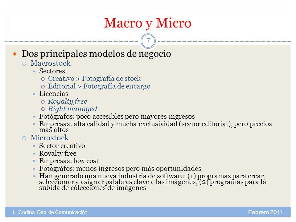 Macro y Micro Dos principales modelos de negocio Macrostock Sectores Creativo > Fotografía de stock Editorial > Fotografía de encargo Licencias Royalt