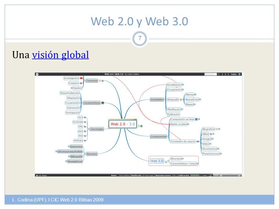 Web 2.0 y Web 3.0 L. Codina (UPF). I CIC Web 2.0 Bilbao 2009 7 Una visión globalvisión global