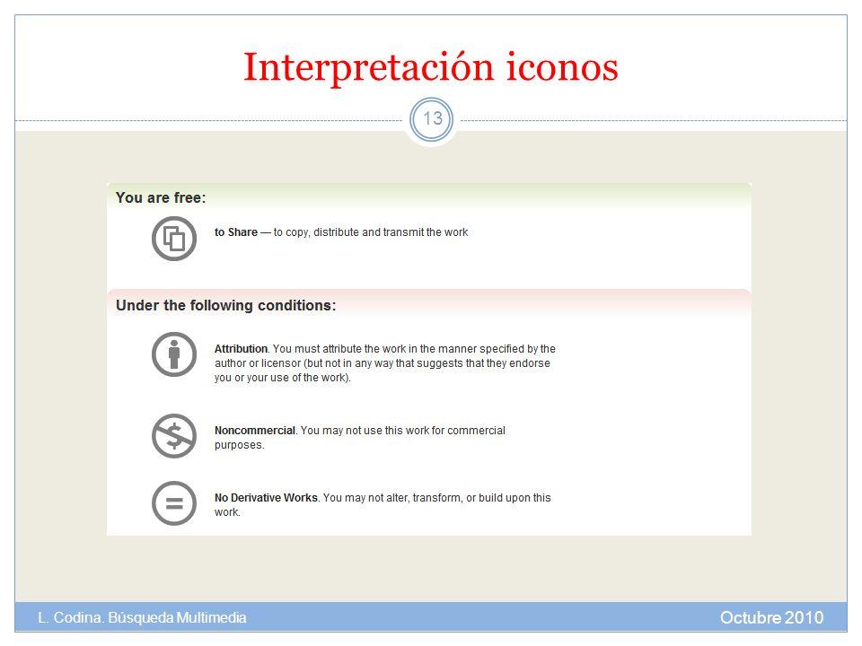 Interpretación iconos Octubre 2010 L. Codina. Búsqueda Multimedia 13