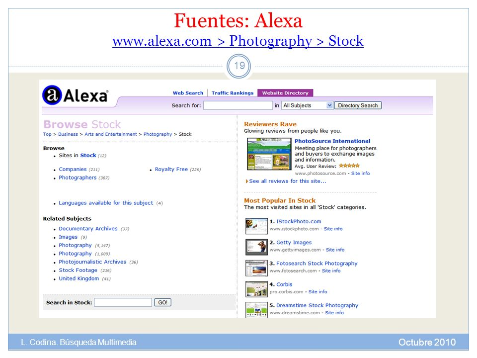 Fuentes: Alexa www.alexa.com > Photography > Stock www.alexa.com > Photography > Stock Octubre 2010 L. Codina. Búsqueda Multimedia 19