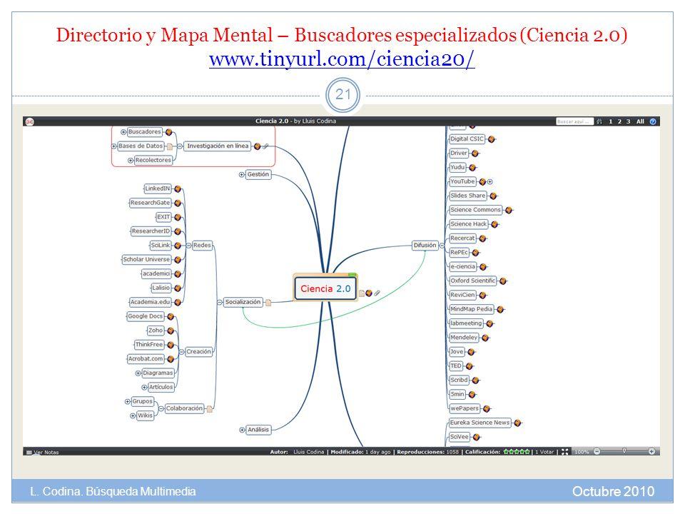 Directorio y Mapa Mental – Buscadores especializados (Ciencia 2.0) www.tinyurl.com/ciencia20/ www.tinyurl.com/ciencia20/ Octubre 2010 L. Codina. Búsqu