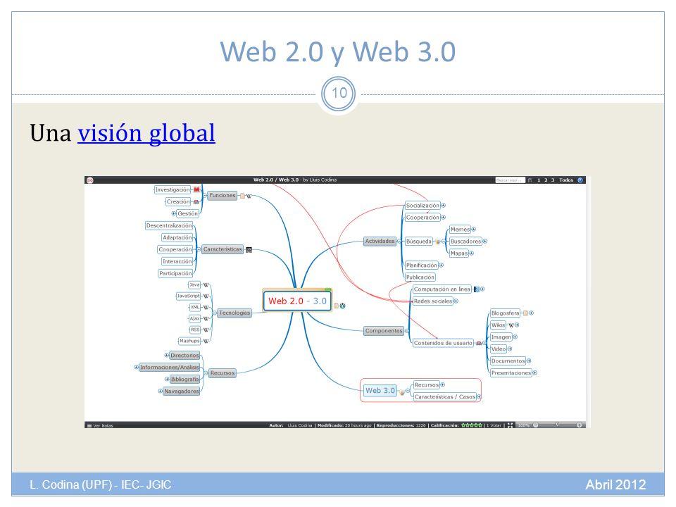 Web 2.0 y Web 3.0 L. Codina (UPF) - IEC- JGIC Una visión globalvisión global Abril 2012 10