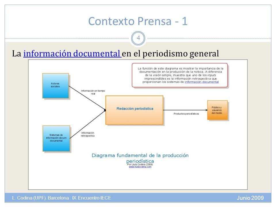 Contexto Prensa - 1 Junio 2009 L. Codina (UPF).