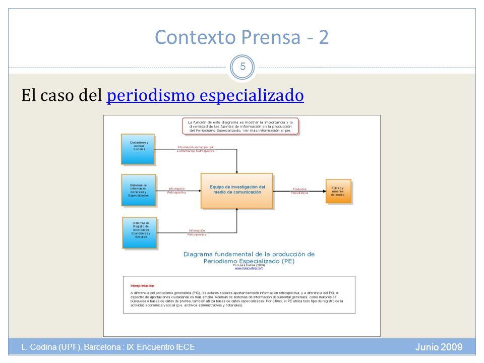 Contexto Prensa - 2 Junio 2009 L. Codina (UPF).