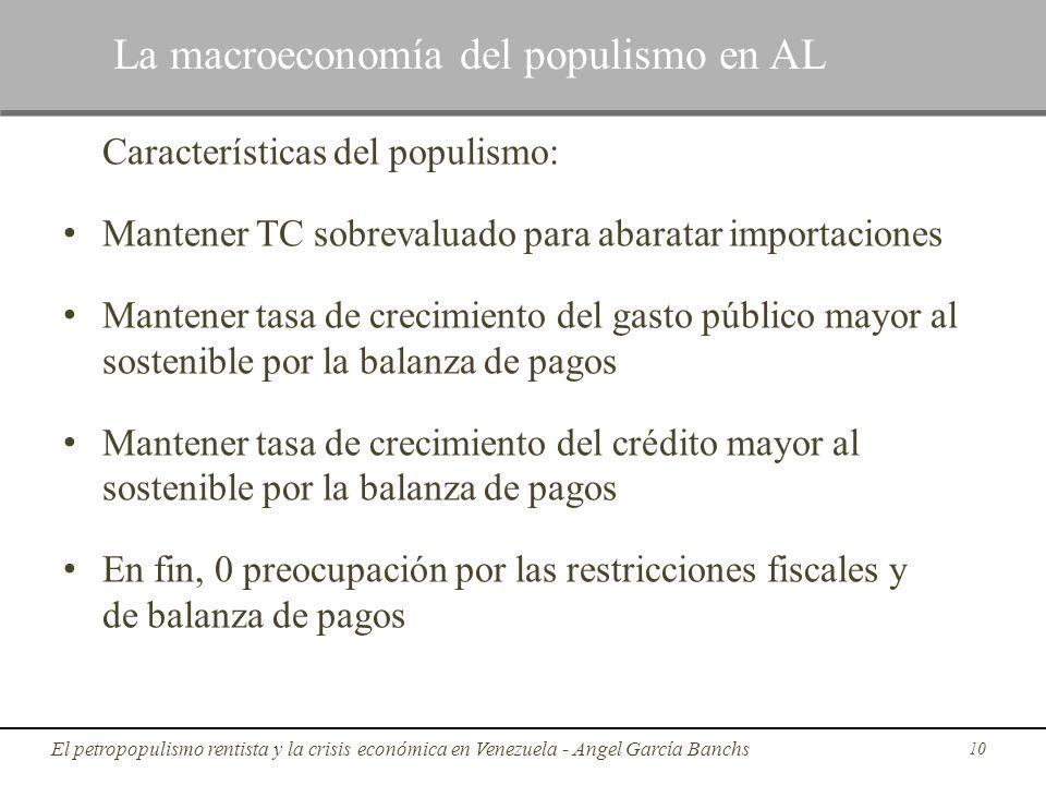 Características del populismo: Mantener TC sobrevaluado para abaratar importaciones Mantener tasa de crecimiento del gasto público mayor al sostenible