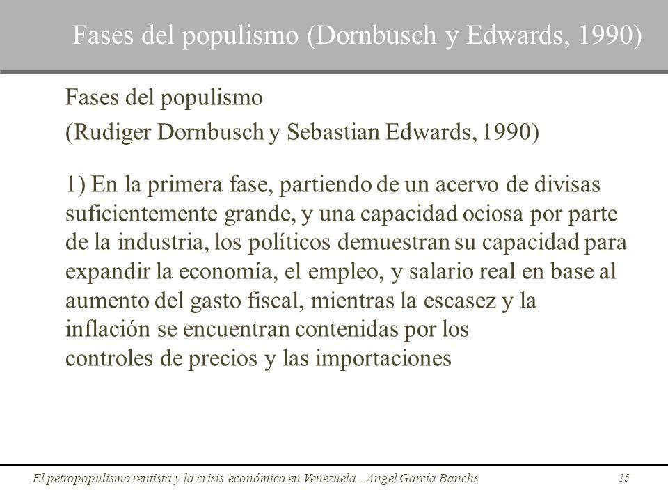 Fases del populismo (Rudiger Dornbusch y Sebastian Edwards, 1990) 1) En la primera fase, partiendo de un acervo de divisas suficientemente grande, y u