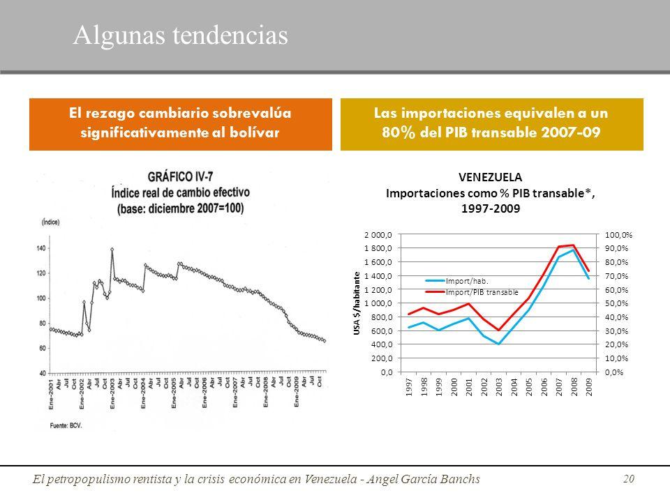 20 El rezago cambiario sobrevalúa significativamente al bolívar Las importaciones equivalen a un 80% del PIB transable 2007-09 Algunas tendencias El p